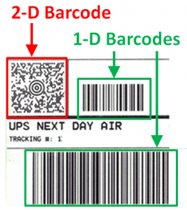 Choosing the Right Barcode