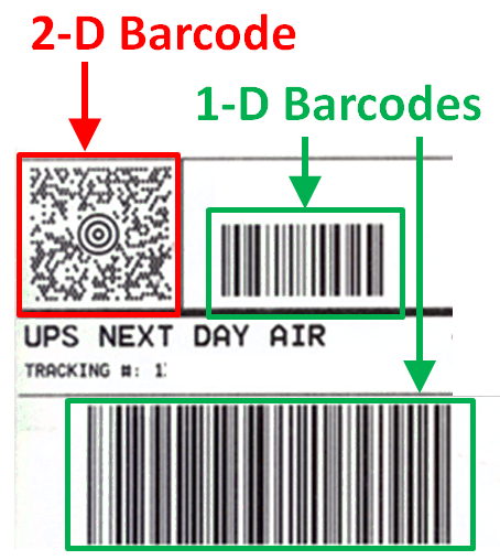 Researchers Develop An Invisible Type Of Bar Code To Thwart Criminals