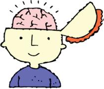 ความคิดของสมอง